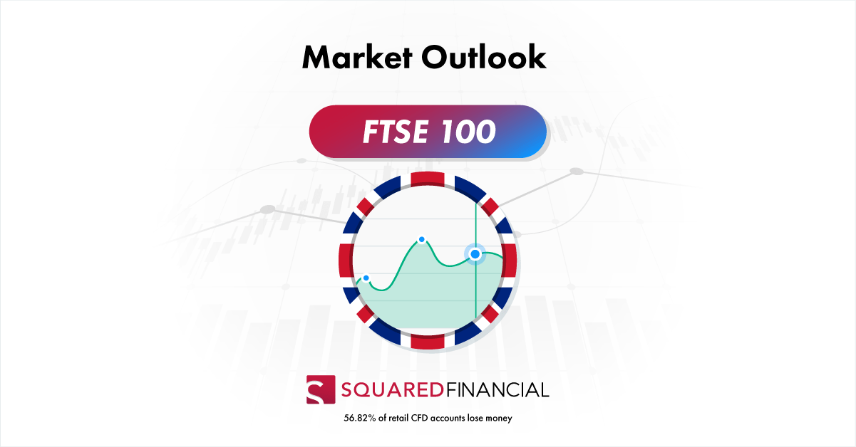 FTSE found support ahead of the FED meeting – FTSE 100 Market Outlook – 29/07/2020