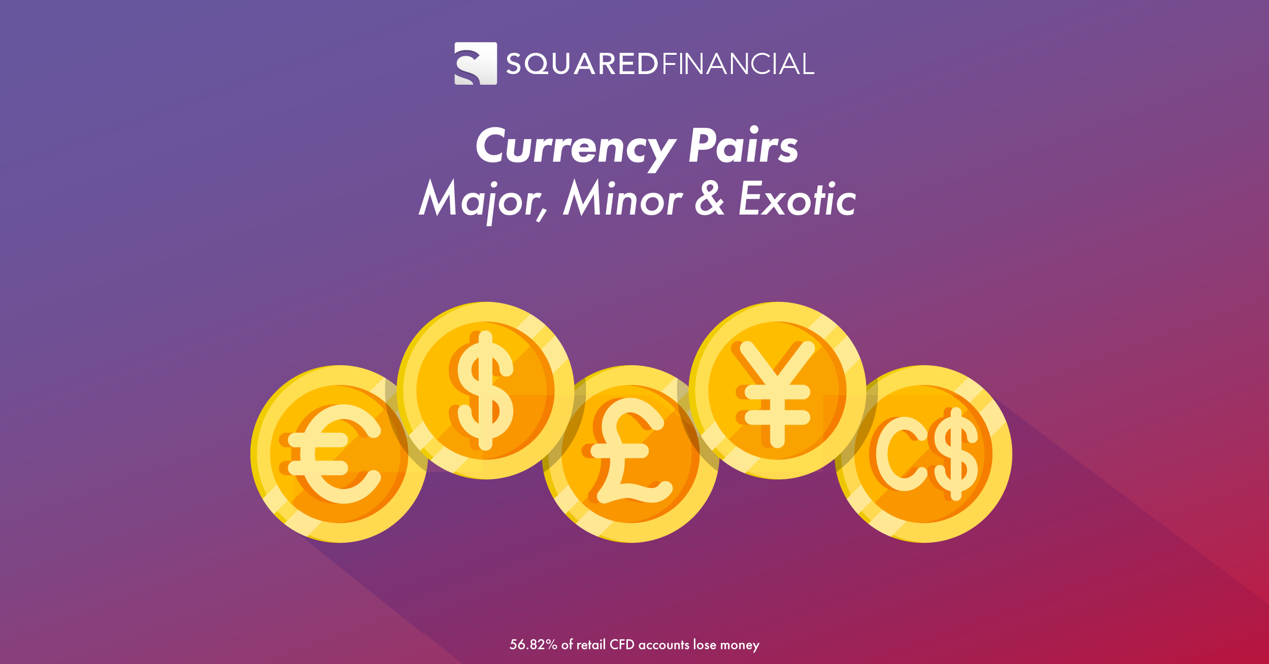 Currency Pairs: Major, Minor, Exotic