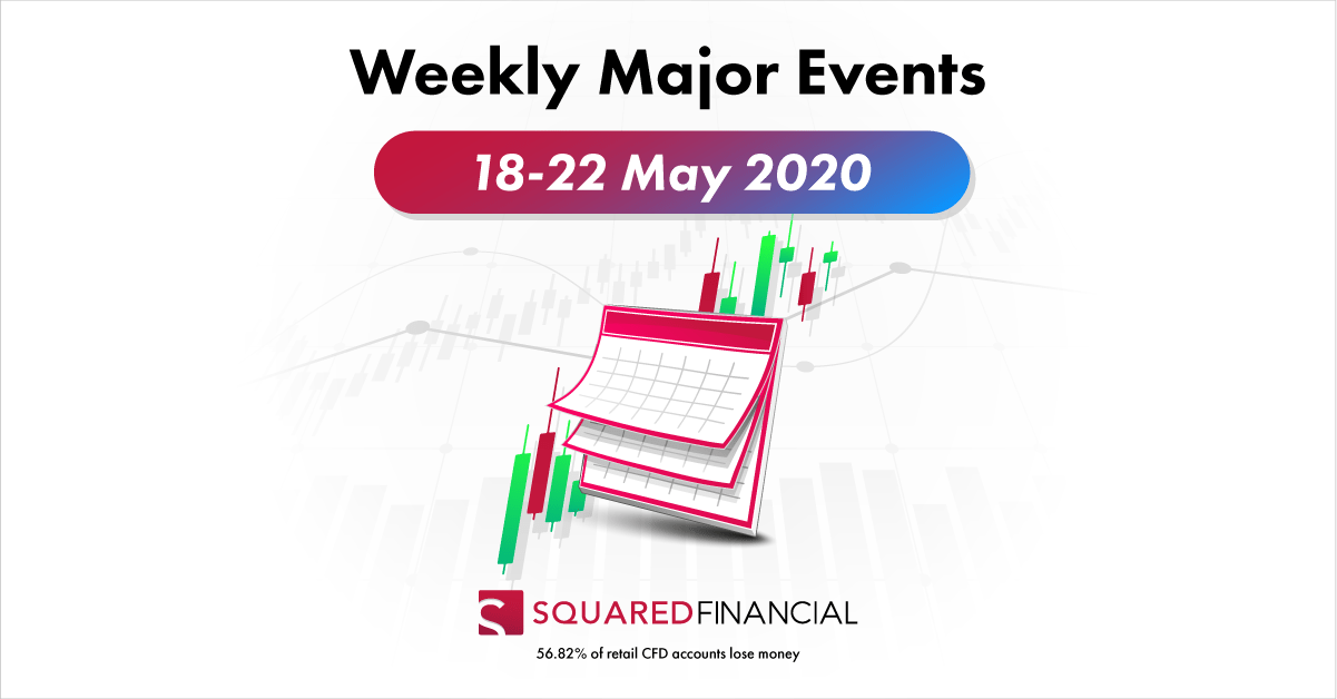 Weekly Major Economic Events: 18-22 May 2020