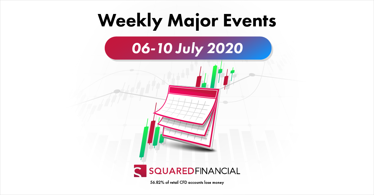 Weekly Major Economic Events: 06 – 10 July 2020